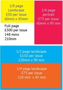 advert-sizes-template